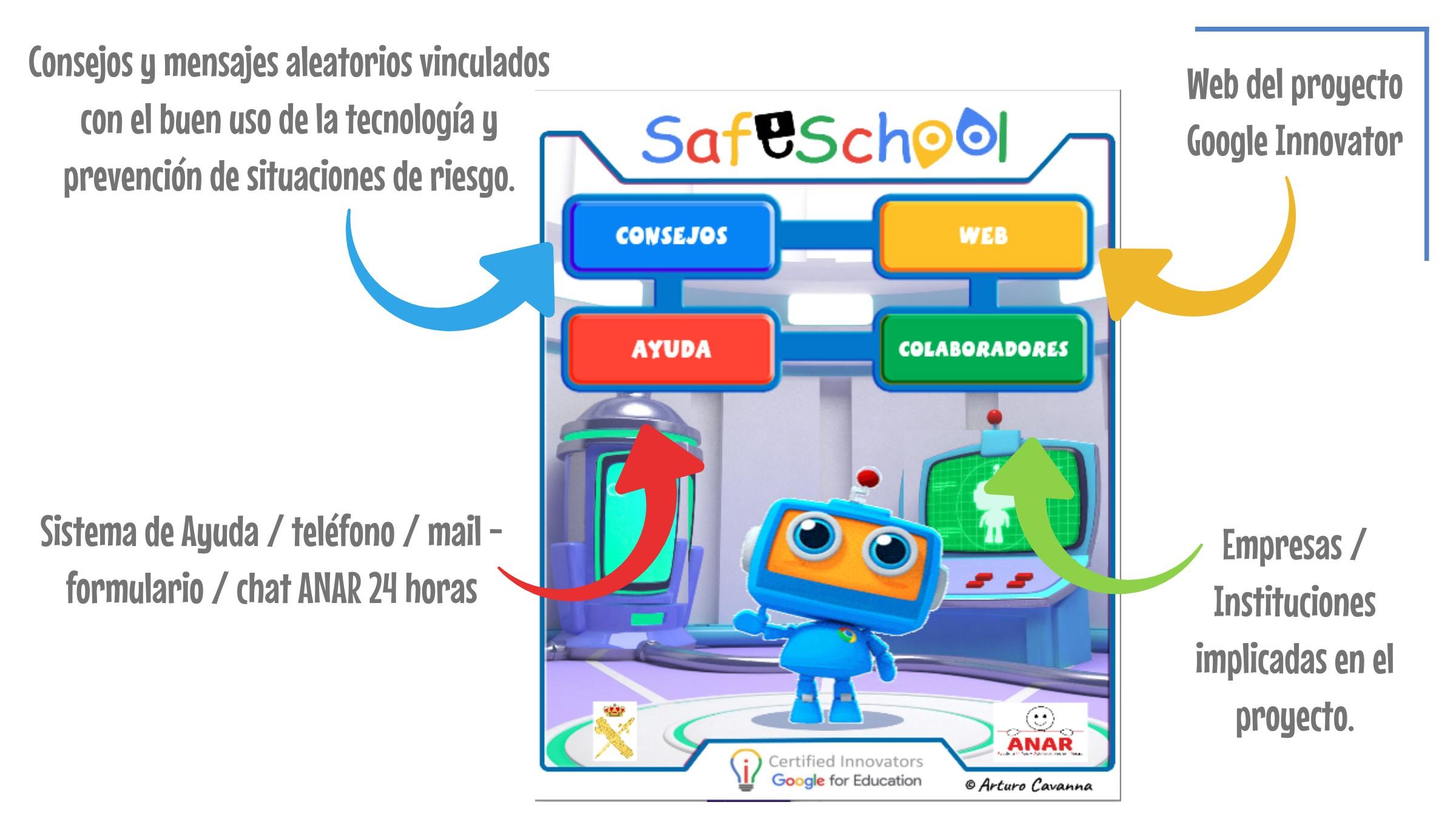 ¿Qué es SafeSchool?